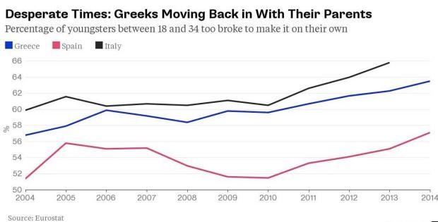 Desperate-greeks