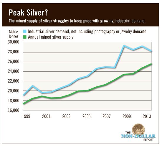 peak-silver-2