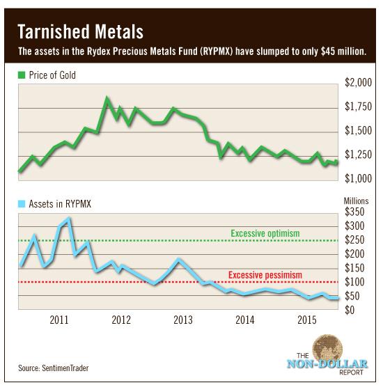 tarnished metal
