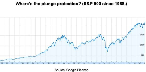PlungeProtection-